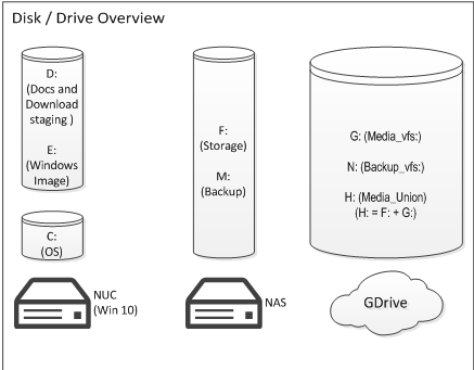 disk_drive
